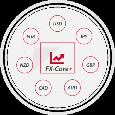 jrc-grafik-fxcore-transparent-1024x1024